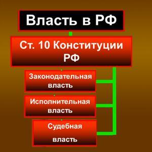Органы власти Волжска